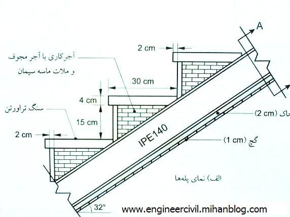 [تصویر:  Stair-1.jpg]